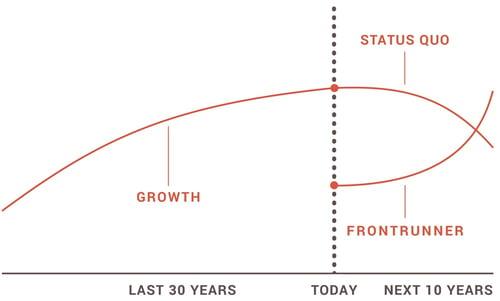 marketing-evolution